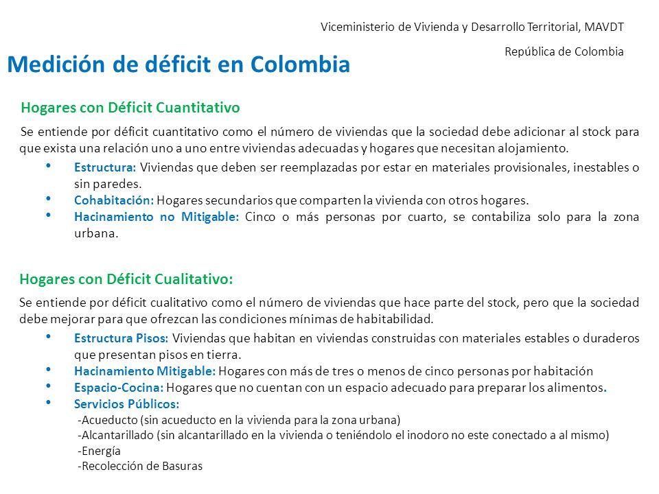 Medición de déficit en Colombia