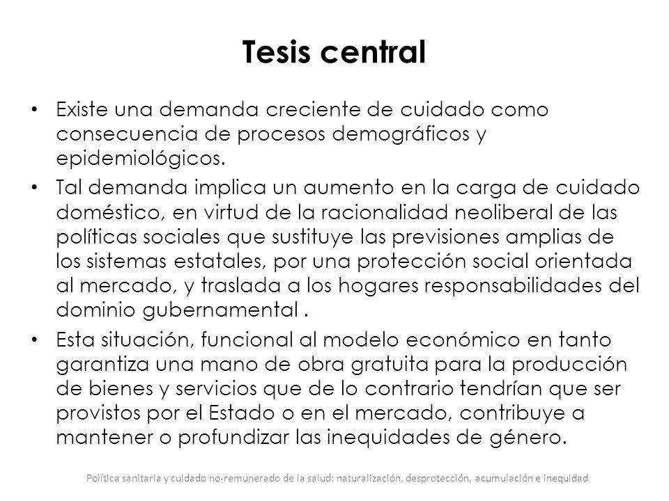 Tesis central Existe una demanda creciente de cuidado como consecuencia de procesos demográficos y epidemiológicos.