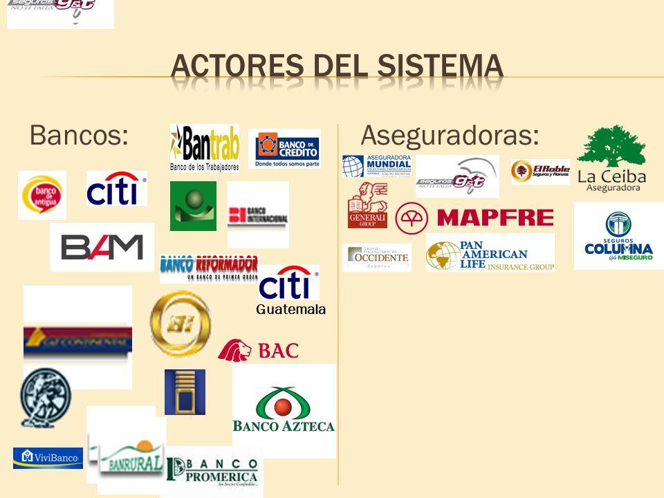 Actores del sistema Bancos: Aseguradoras: Guatemala