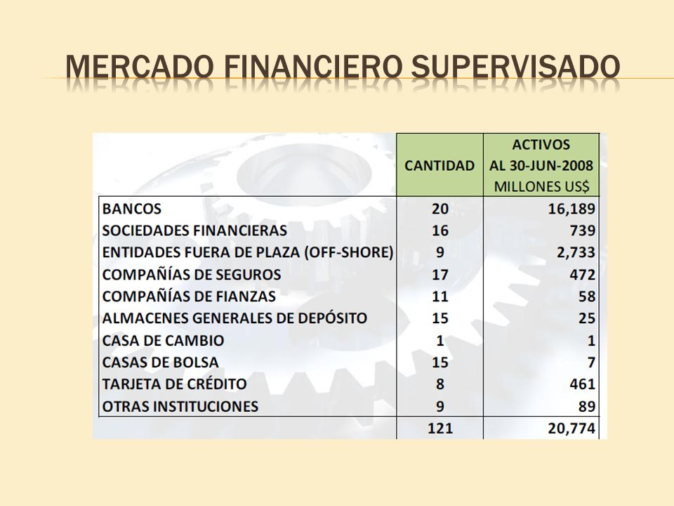 Mercado financiero SUPERVISADO