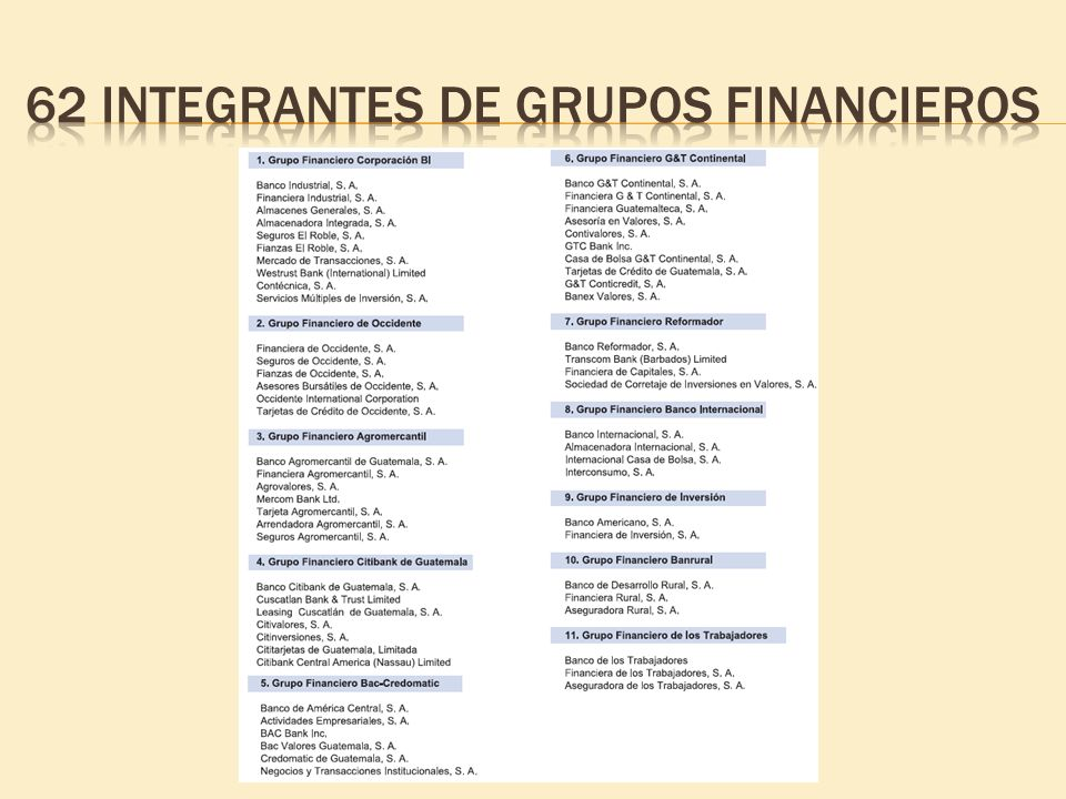 62 integrantes de grupos financieros