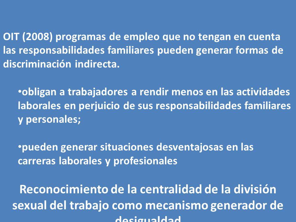 OIT (2008) programas de empleo que no tengan en cuenta las responsabilidades familiares pueden generar formas de discriminación indirecta.
