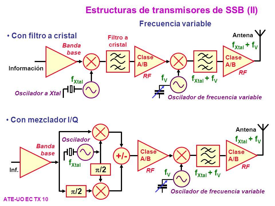 Estructuras de transmisores de SSB (II)