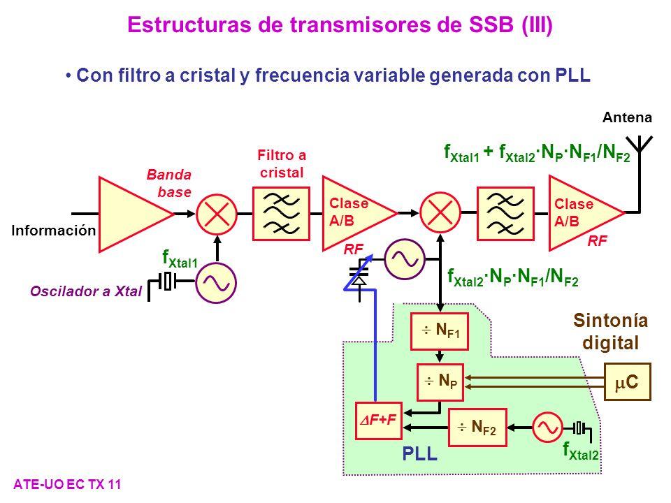 Estructuras de transmisores de SSB (III)