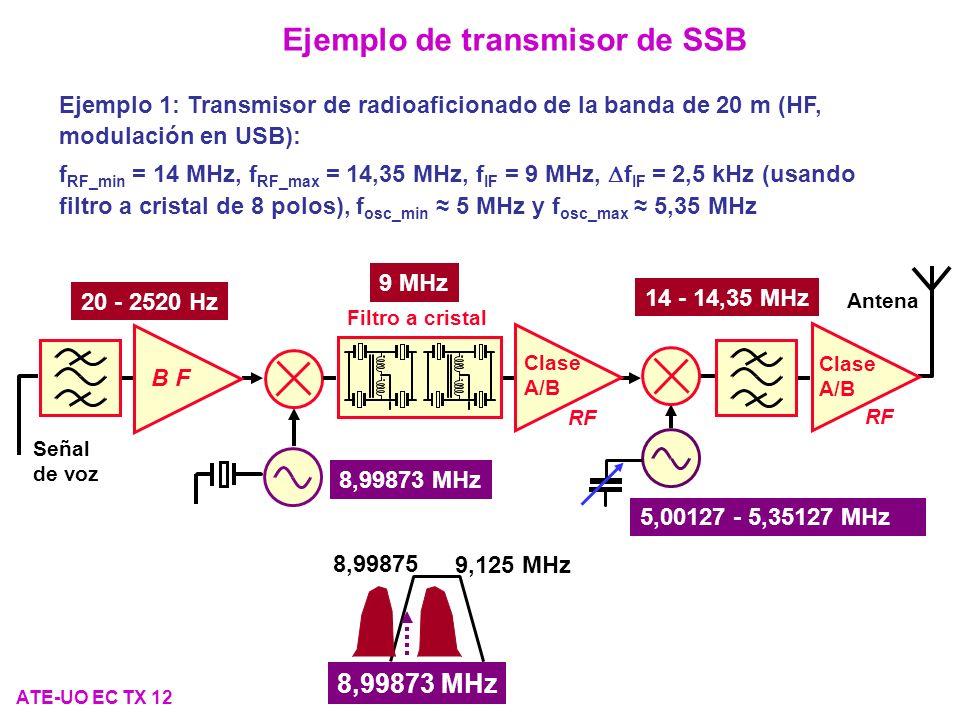 Ejemplo de transmisor de SSB