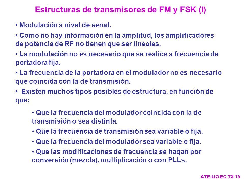 Estructuras de transmisores de FM y FSK (I)