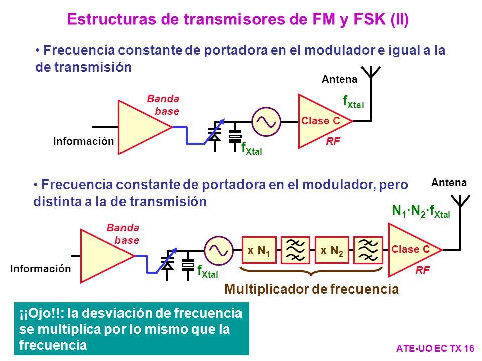 Estructuras de transmisores de FM y FSK (II)