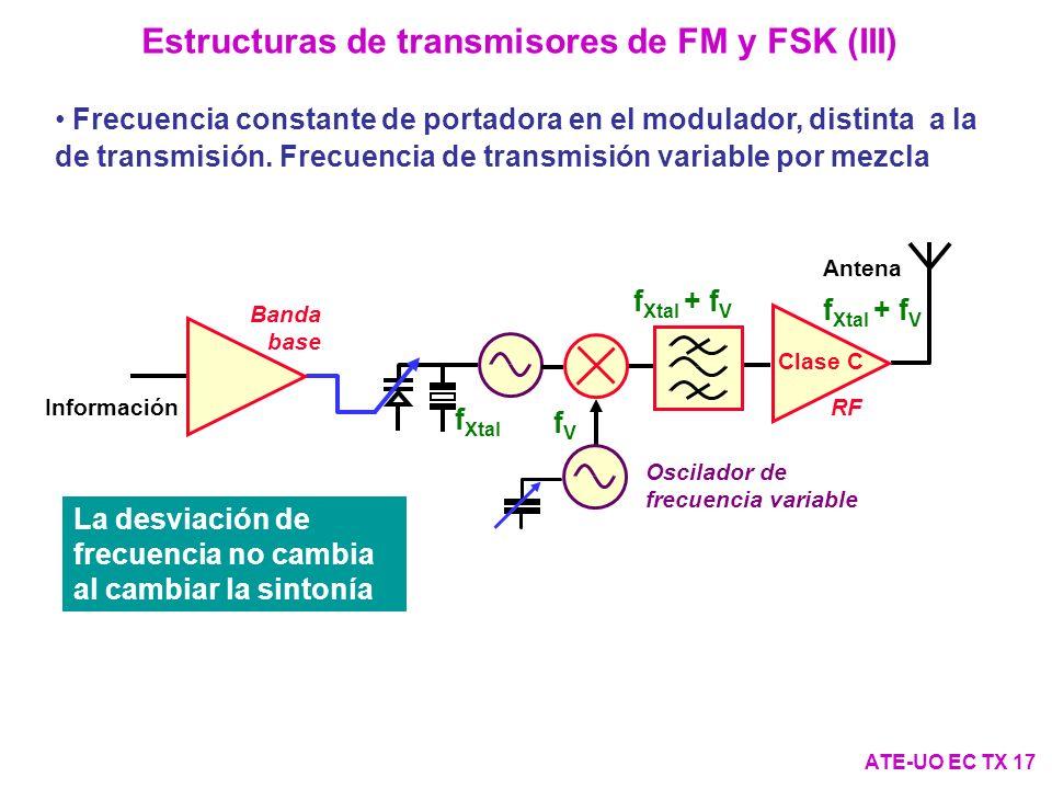 Estructuras de transmisores de FM y FSK (III)