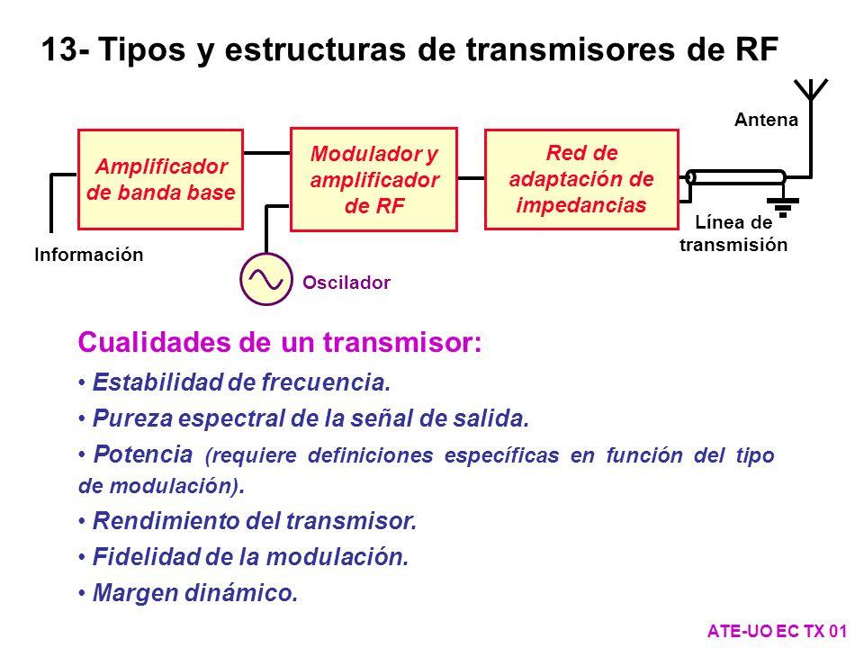13- Tipos y estructuras de transmisores de RF