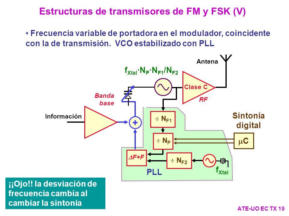 Estructuras de transmisores de FM y FSK (V)