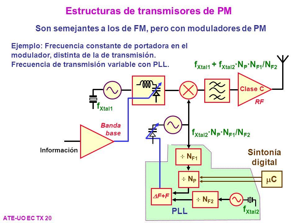 Estructuras de transmisores de PM
