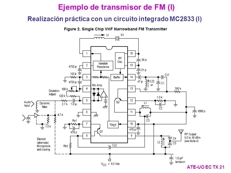 Ejemplo de transmisor de FM (I)