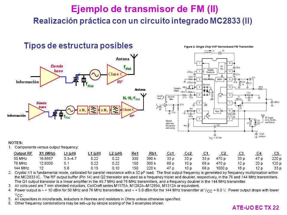 Ejemplo de transmisor de FM (II)