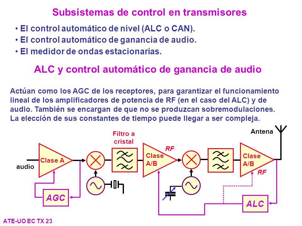 Subsistemas de control en transmisores