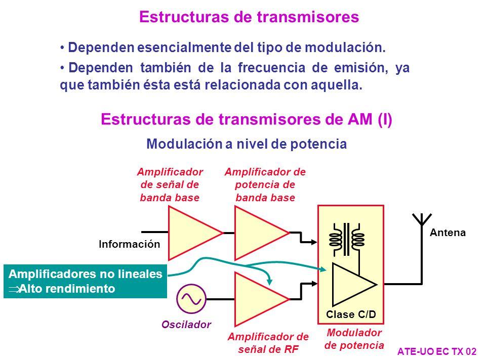 Estructuras de transmisores Estructuras de transmisores de AM (I)