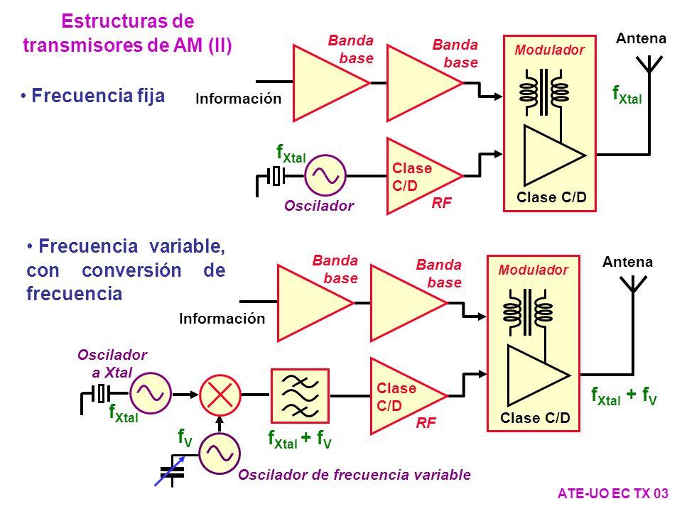 Estructuras de transmisores de AM (II)