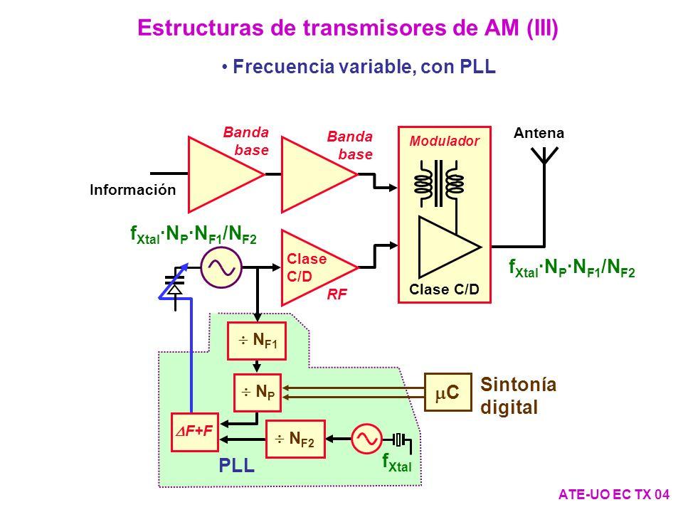 Estructuras de transmisores de AM (III) Frecuencia variable, con PLL