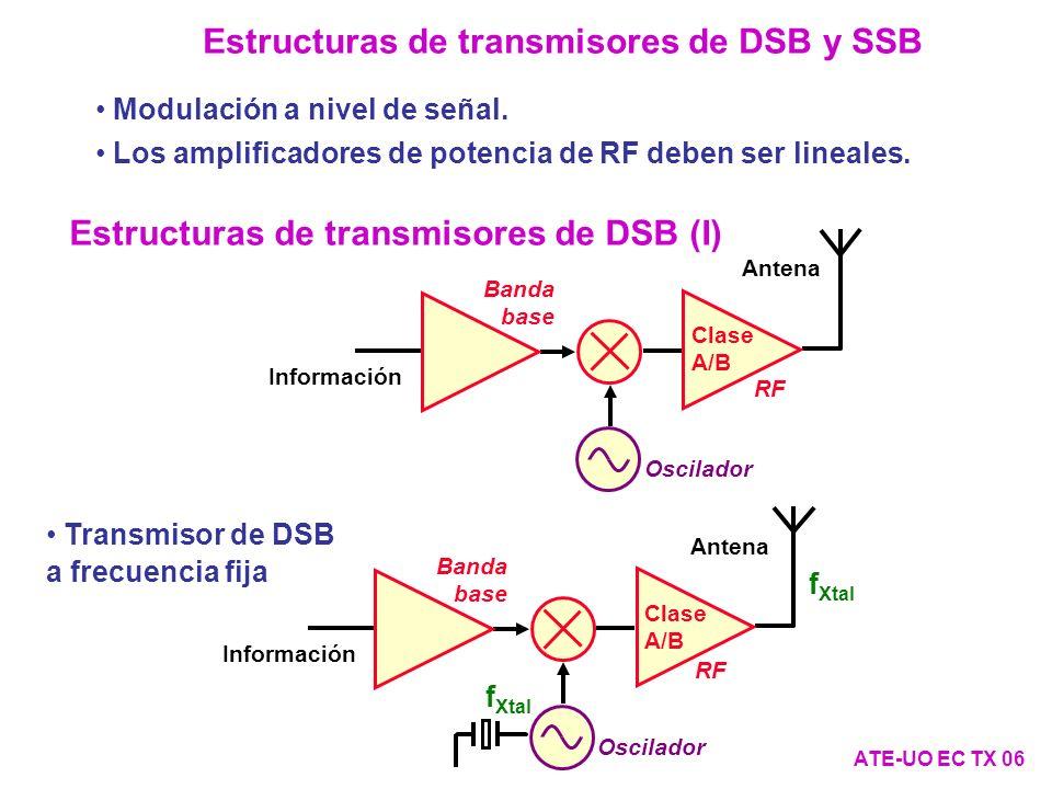Estructuras de transmisores de DSB y SSB