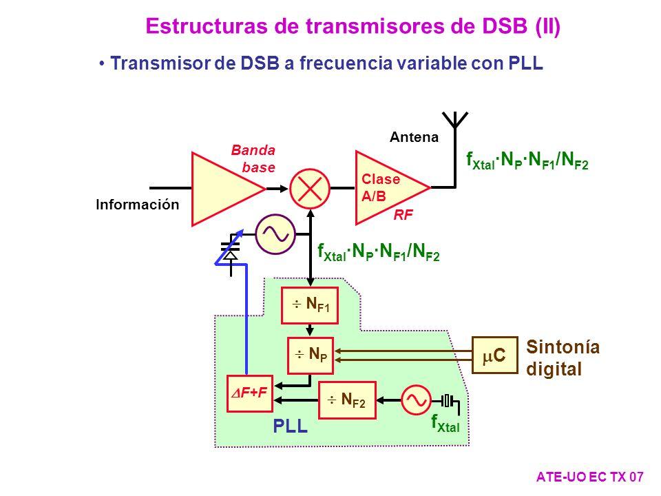 Estructuras de transmisores de DSB (II)