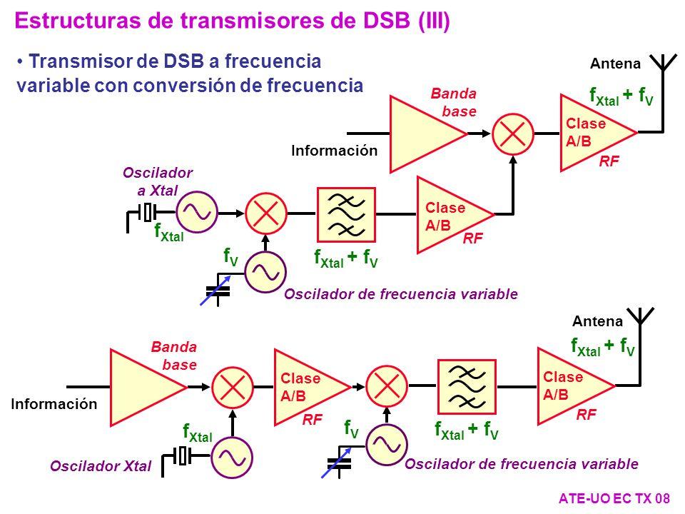 Estructuras de transmisores de DSB (III)
