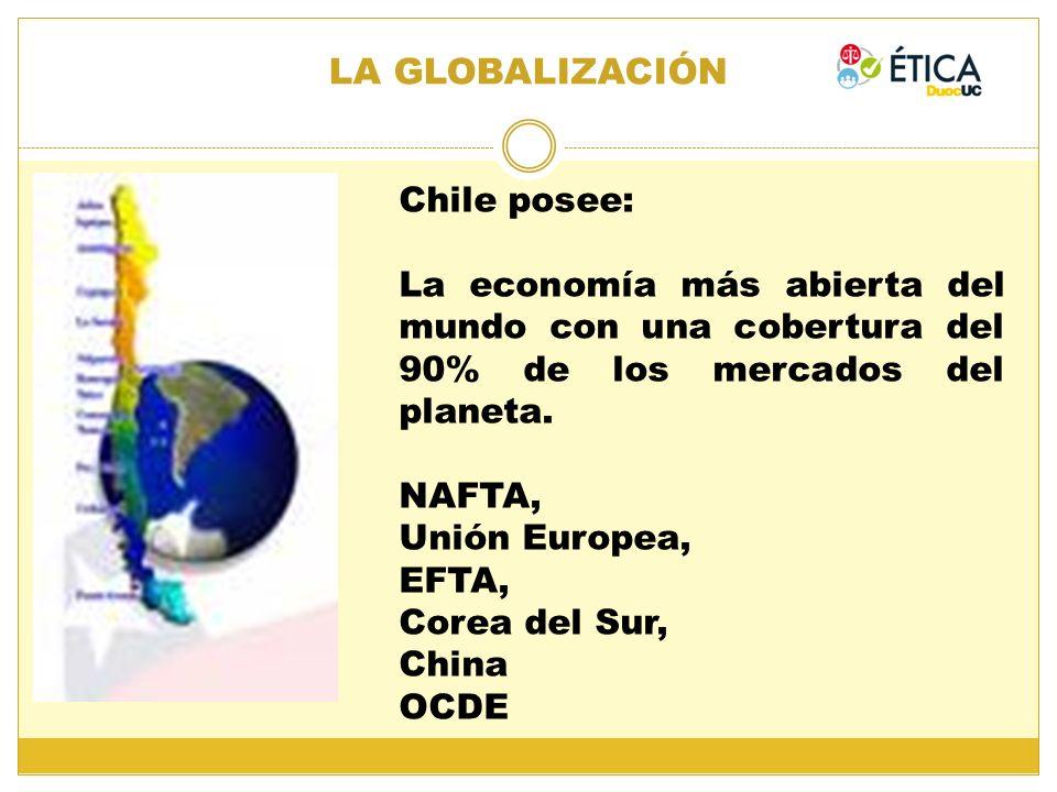 LA GLOBALIZACIÓN Chile posee: