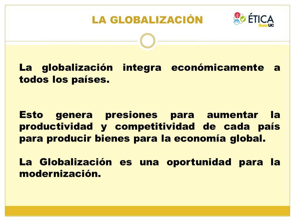 LA GLOBALIZACIÓN La globalización integra económicamente a todos los países.