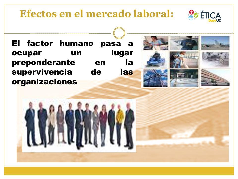 Efectos en el mercado laboral: