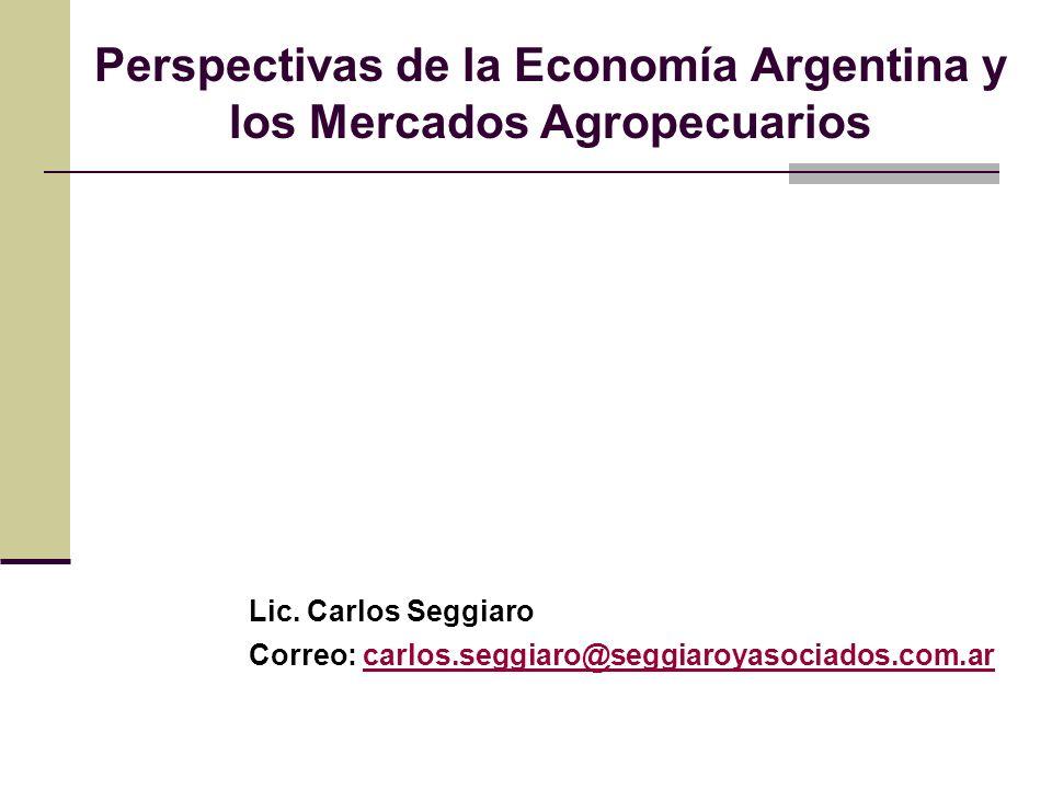 Perspectivas de la Economía Argentina y los Mercados Agropecuarios