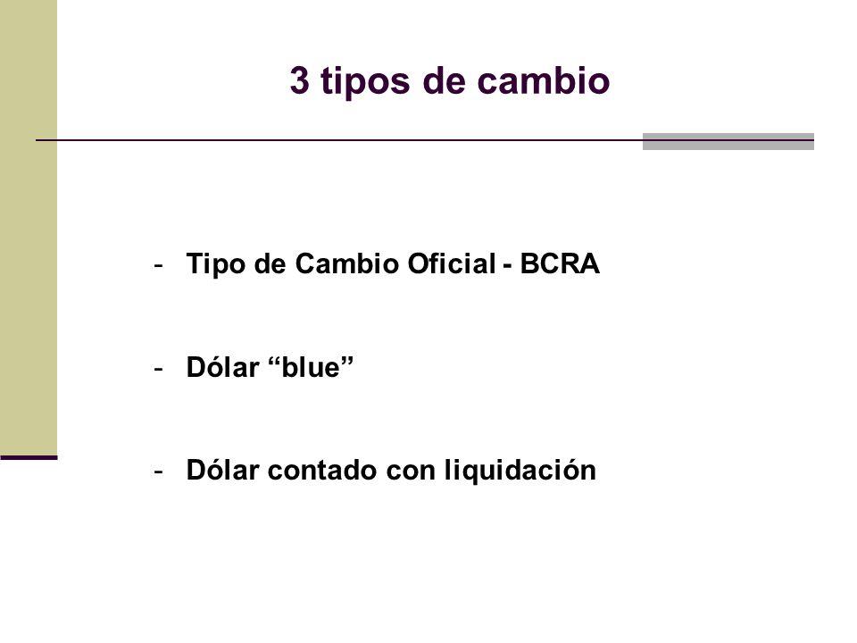 3 tipos de cambio Tipo de Cambio Oficial - BCRA Dólar blue