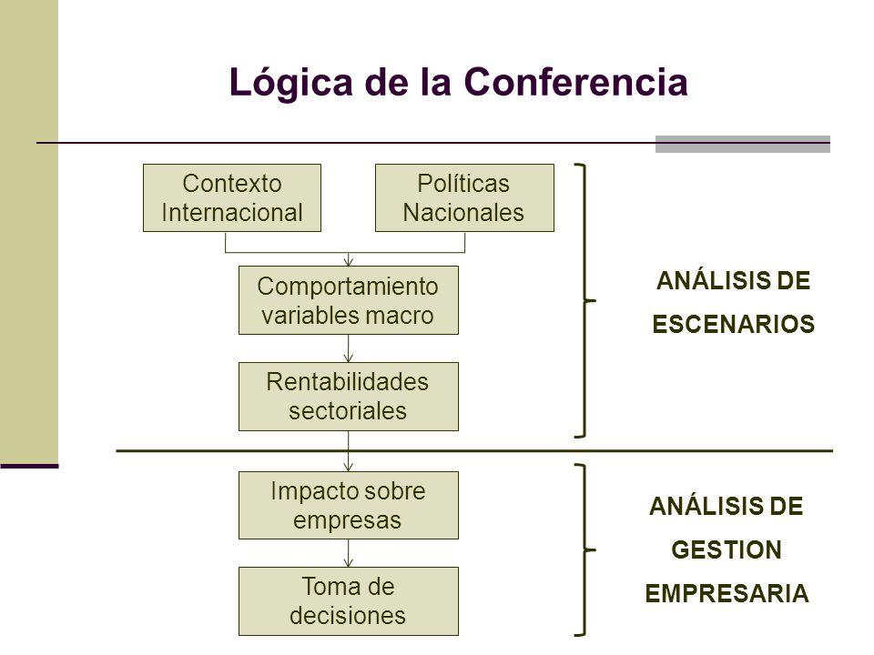 Lógica de la Conferencia