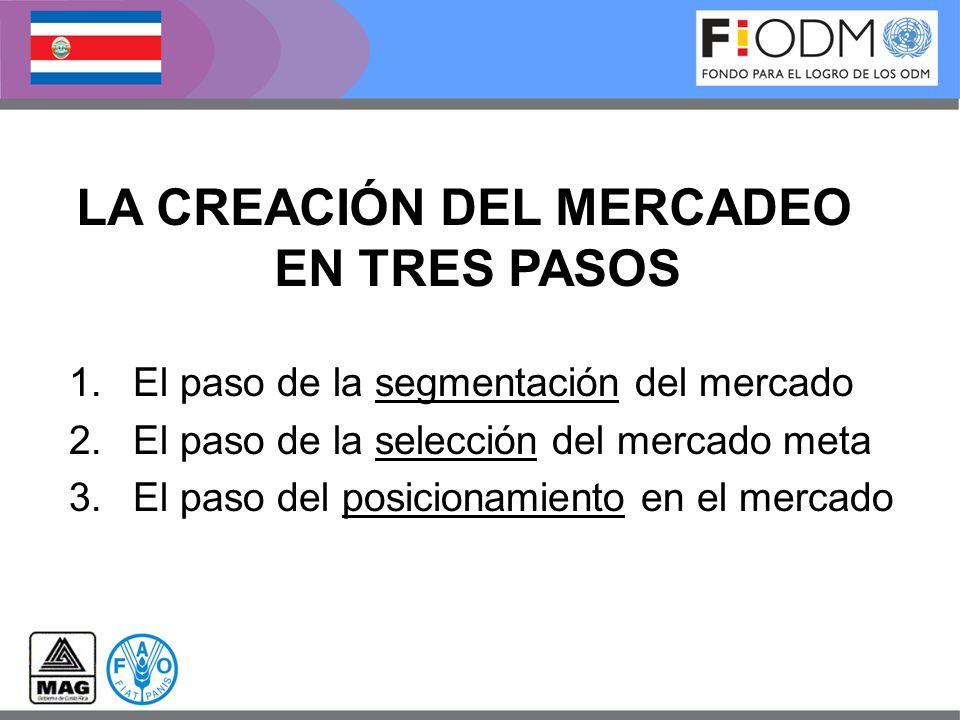 LA CREACIÓN DEL MERCADEO EN TRES PASOS