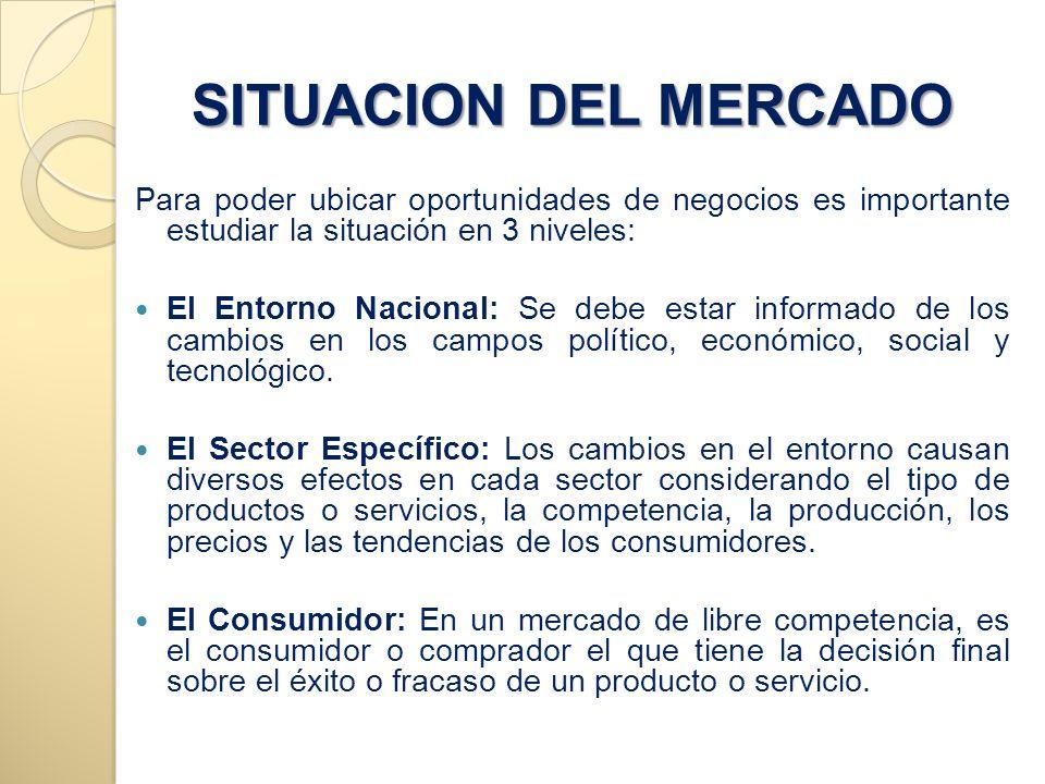 SITUACION DEL MERCADO Para poder ubicar oportunidades de negocios es importante estudiar la situación en 3 niveles: