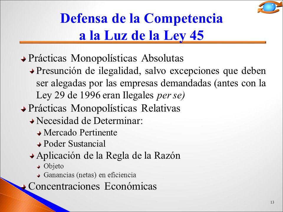 Defensa de la Competencia a la Luz de la Ley 45