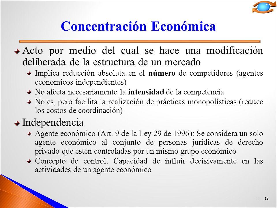 Concentración Económica