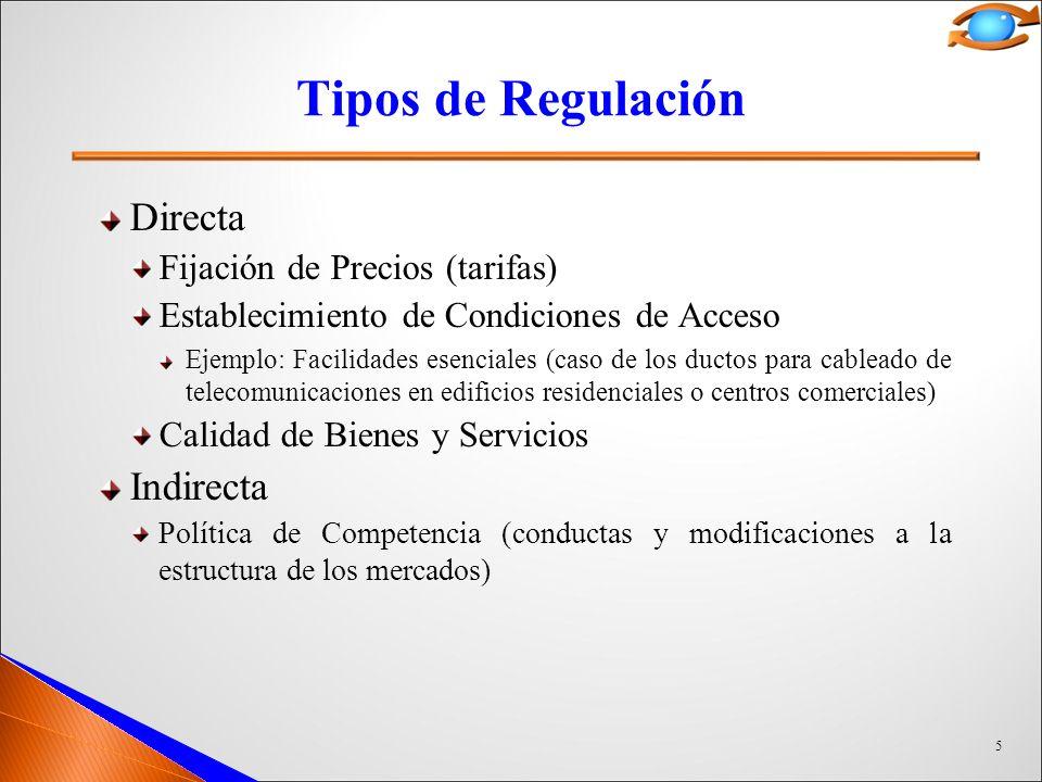 Tipos de Regulación Directa Indirecta Fijación de Precios (tarifas)