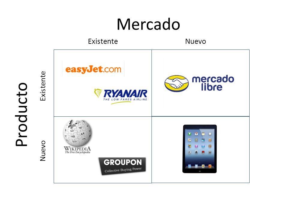 Mercado Producto Existente Nuevo Existente Nuevo