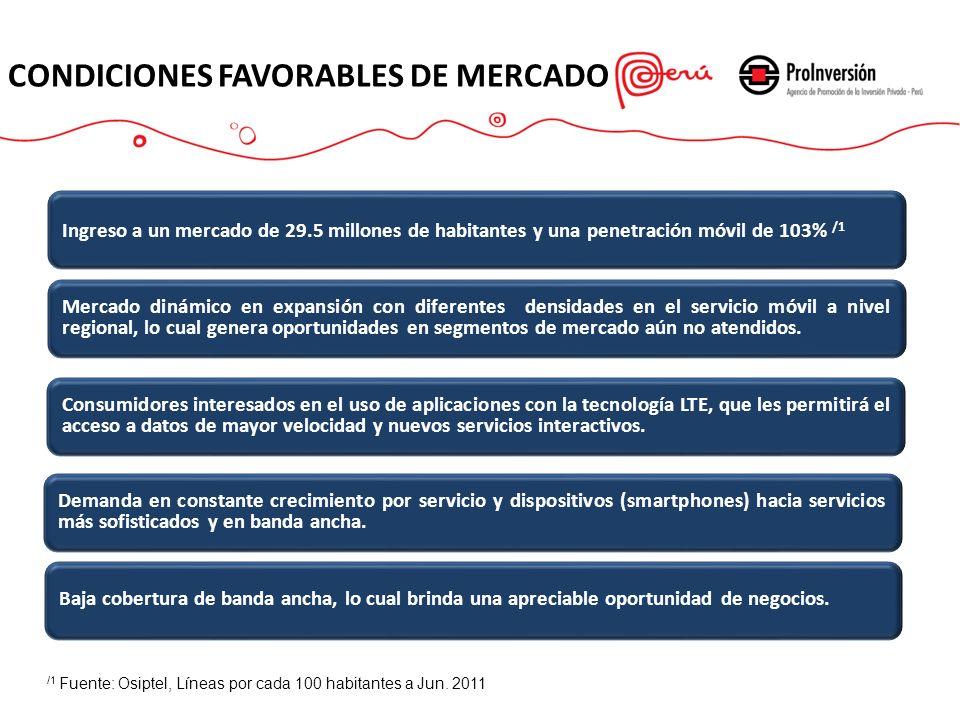 CONDICIONES FAVORABLES DE MERCADO