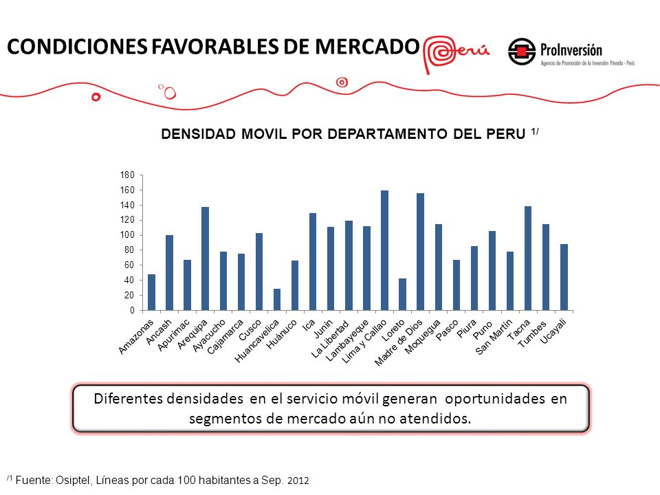 DENSIDAD MOVIL POR DEPARTAMENTO DEL PERU 1/