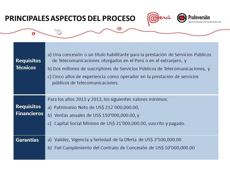 PRINCIPALES ASPECTOS DEL PROCESO