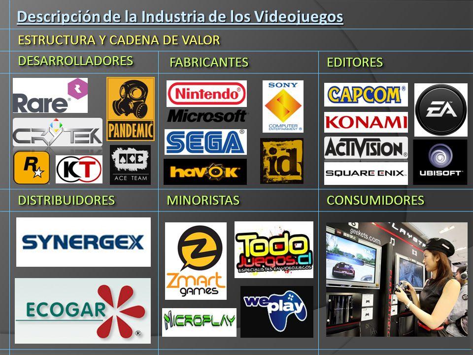Descripción de la Industria de los Videojuegos