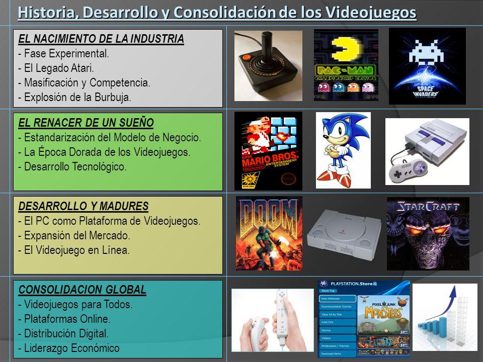 Historia, Desarrollo y Consolidación de los Videojuegos