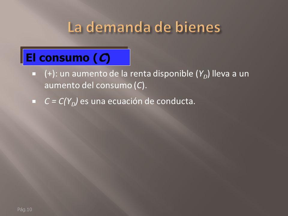 La demanda de bienes El consumo (C)