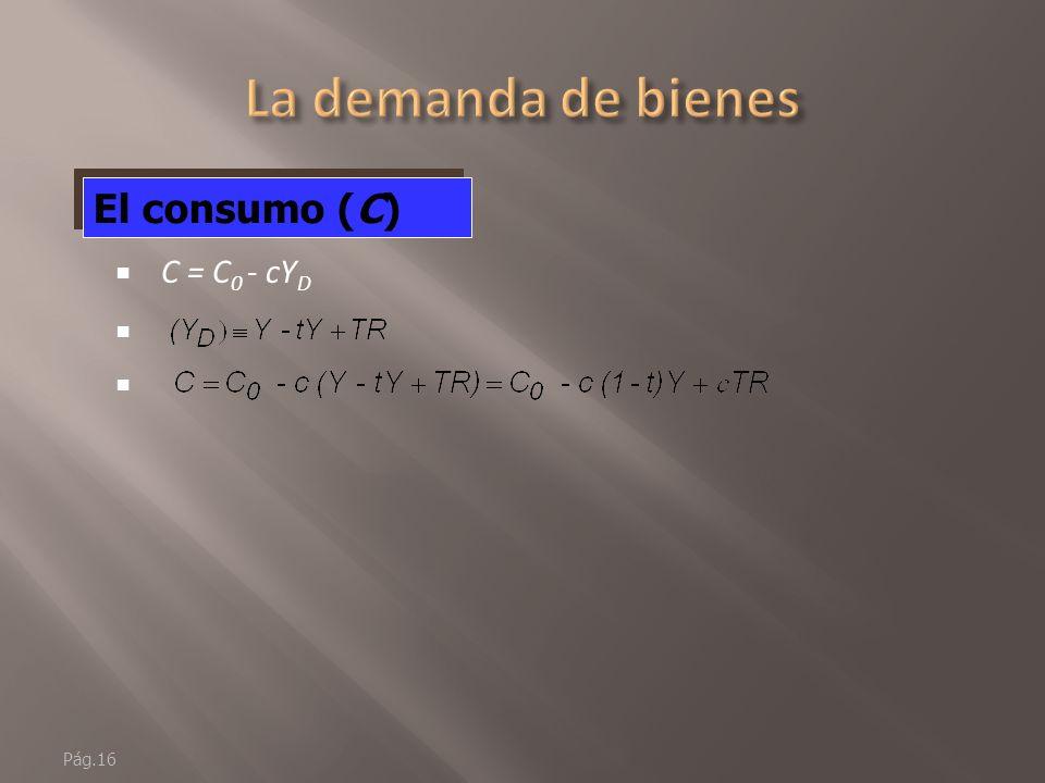 La demanda de bienes El consumo (C) C = C0 - cYD