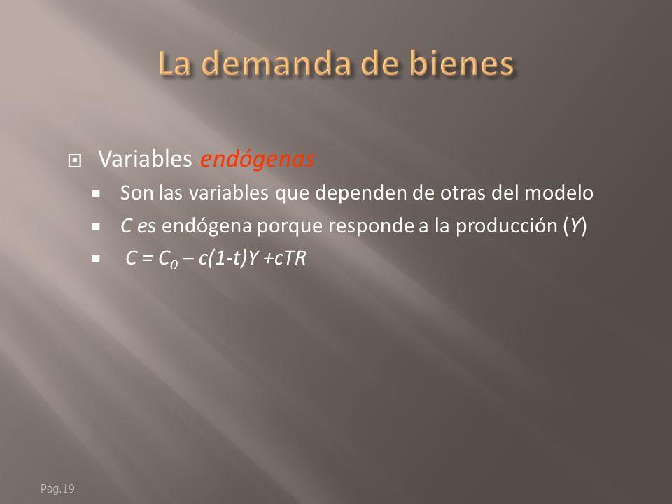 La demanda de bienes Variables endógenas