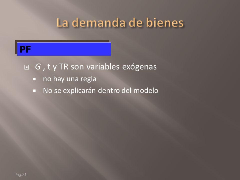 La demanda de bienes PF G , t y TR son variables exógenas