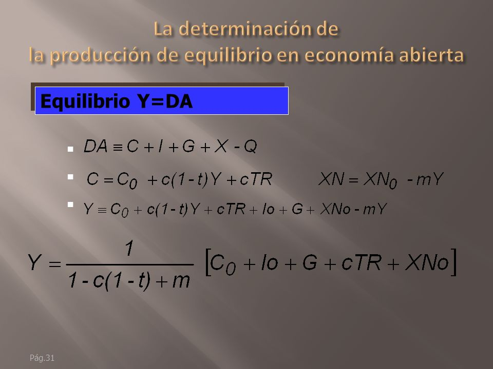 La determinación de la producción de equilibrio en economía abierta