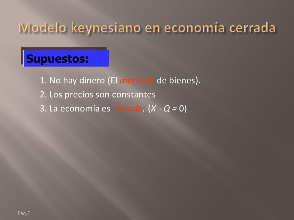 Modelo keynesiano en economía cerrada