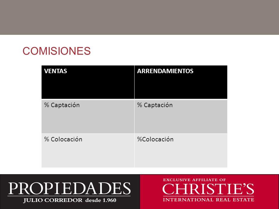 COMISIONES C VENTAS ARRENDAMIENTOS % Captación % Colocación