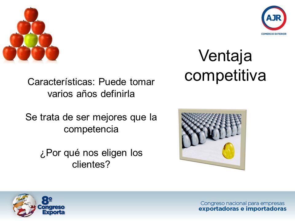 Ventaja competitiva Características: Puede tomar varios años definirla