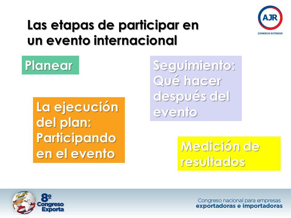 Las etapas de participar en un evento internacional